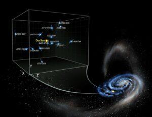 2526 Measurements of pulsar acceleration reveal Milky Way's dark side